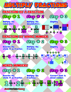 Multiply Fractions Poster (... by MathFileFolderGames | Teachers ...