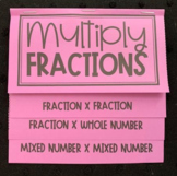 Multiply Fractions, Whole Numbers, & Mixed Numbers (Foldable)