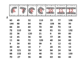 Multiply Fun 0-12      Fun multiplication drill!  Interactive + Colorful!