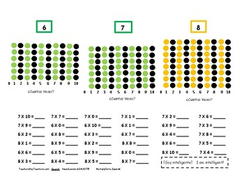 Multiply Sets - Spanish   Multiplication with quanitities!  From 0's to 12's