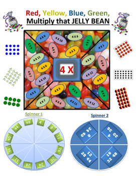 Multiply That Jelly Bean (4X Tables)