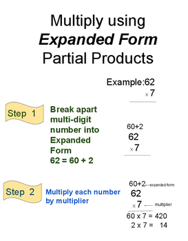 Multiplying Using Expanded Form Worksheets & Teaching ...