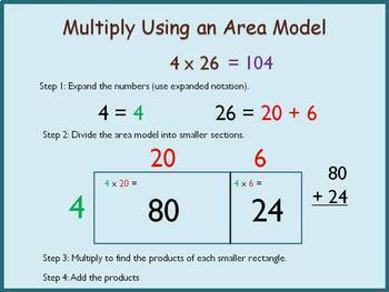 Multiply Using an Area Model -  Lessons- PowerPoint and Worksheets *Editable
