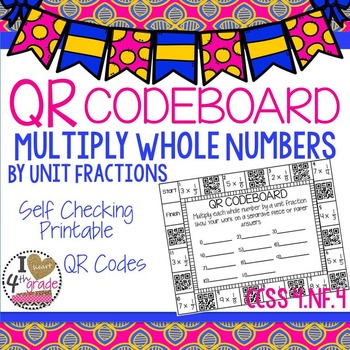 Multiply Whole Number by Unit Fraction CCSS 4.NF.4