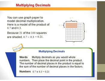 Multiply a Decimal by a Decimal PowerPoint
