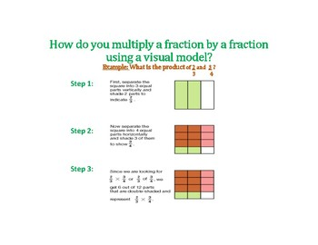 Multiply a Fraction by a Fraction Using a Visual Model PowerPoint