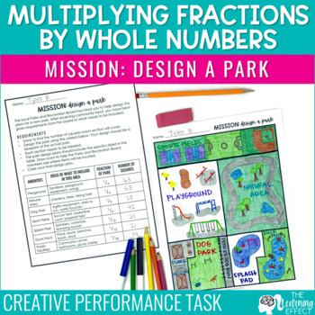 Multiply Fractions by Whole Numbers Activity