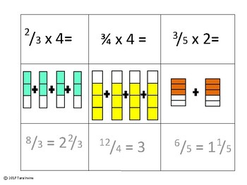 Multiply a Fraction by a Whole Number Activity Cards