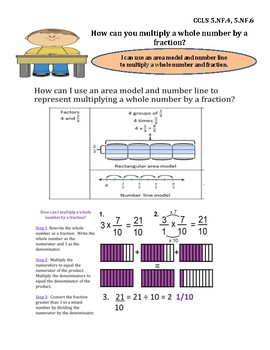 Multiply a Fraction by a Whole Number InstaChart