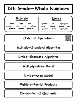 Multiply and Divide Whole Numbers Strategies Flip Chart