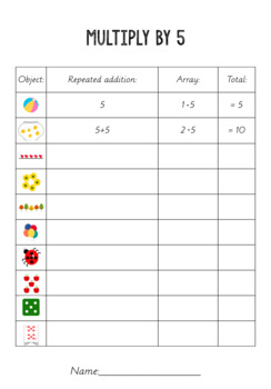 Multiply by 5 - Multiplication with Repeated Addition & Equal groups Puzzles