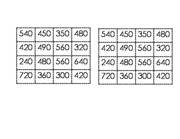 Multiply by Multiples of Ten Cut and Sort