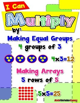 Multiply by  {Poster/Anchor Chart and Cards}