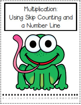 Multiply by Skip Counting