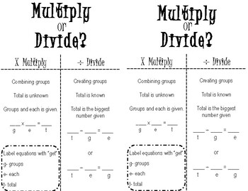 Multiply or Divide: Anchor Chart