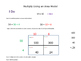 Multiply using Area Model, Step-by-Step PowerPoint Lesson *Editable*, 4.NBT.5