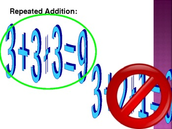 Multiply with Repeated Addition