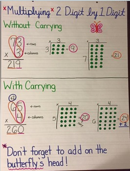 Multiplying 2 Digits by 1 Digit