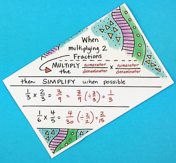 Doodle Notes - Multiplying 2 Fractions Interactive Notebook Foldable