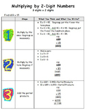 Multiplying 3 digits by 2 digits by using the algorithim -