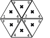 Multiplying 4's-3rd Grade