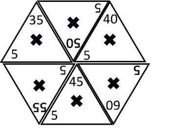 Multiplying 5's-3rd Grade