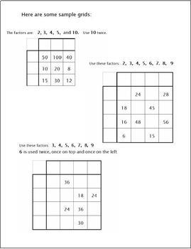 Multiplying Backwards: Using Reversibility (& Division) to Master Multiplication