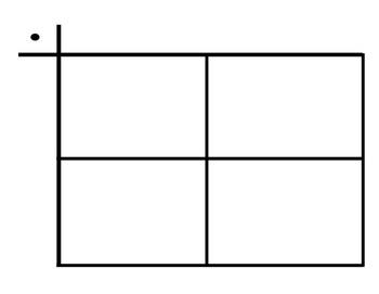 "Multiplying Binomials, ""Box Method"" with Algebra Tiles (Flipchart)"
