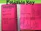 Multiplying Binomials Foldable, INB Activity, Practice, Exit Ticket