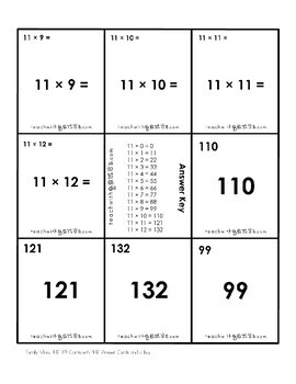Multiplying  By 11 FamilyMom Card Game