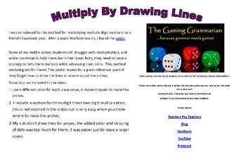 Multiplying By Drawing Lines Trick Reference Poster