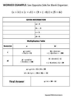 Multiplying Complex Numbers Graphic Organizer