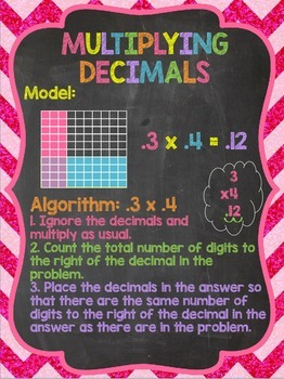 Multiplying Decimals Anchor Chart: Chalkboard Style