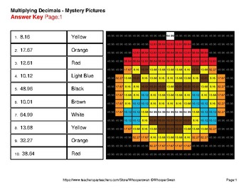 Multiplying Decimals - Christmas EMOJI Color-By-Number Mystery Pictures