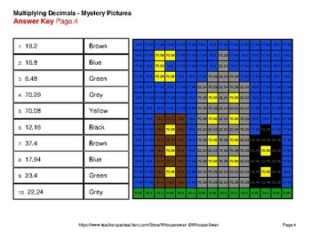 Multiplying Decimals - Color-By-Number Mystery Pictures