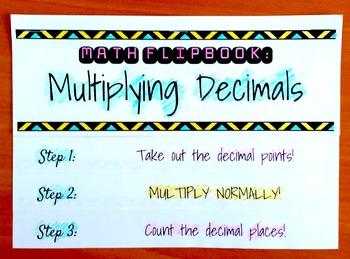 Multiplying Decimals Flip Book