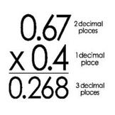 Multiplying Decimals Flipchart