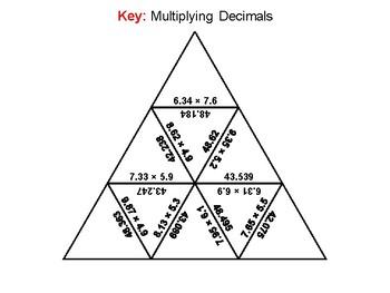 Multiplying Decimals Game: Math Tarsia Puzzle