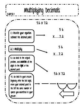 Multiplying Decimals Interactive Notes