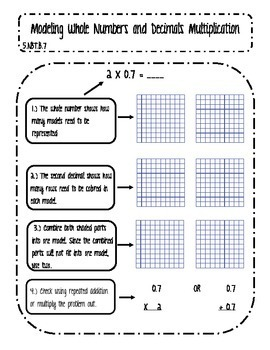 Multiplying Decimals Interactive Notes BUNDLE