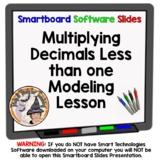 Multiplying Decimals Less Than One Models Multiply Decimals Modeling Smartboard