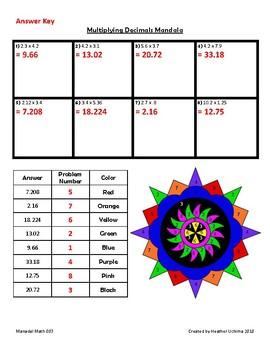 Multiplying Decimals Mandala Math