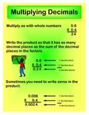 Multiplying Decimals Mini Poster