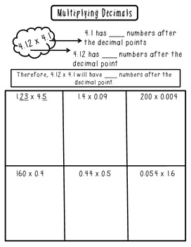 Multiplying Decimals Notes