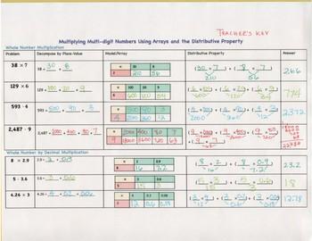 Multiplying Decimals - Teaching for Understanding