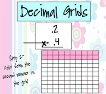 Multiplying Decimals Using Grids