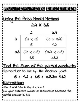 Multiplying Decimals Using the Area Model