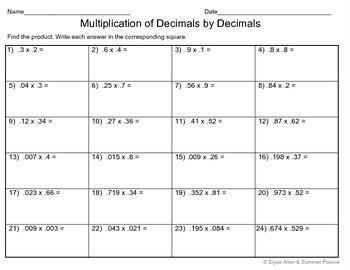 Multiplying Decimals by Decimals