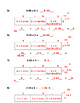 Multiplying Decimals by Whole Numbers Using Area Models