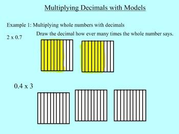 Multiplying Decimals on a Hundreds Grid